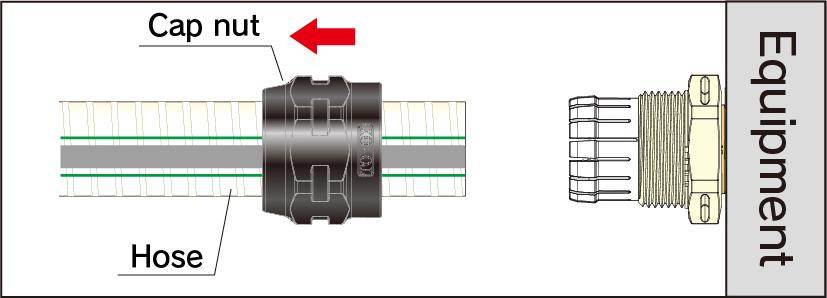 วิธีการประกอบ ・ Fig.2